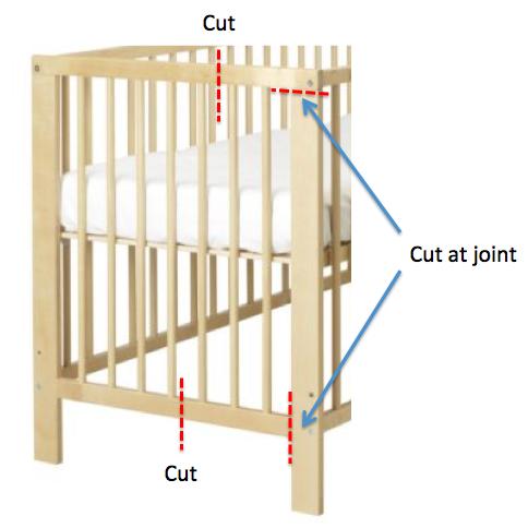 Gulliver Mini Crib Get Home Decorating