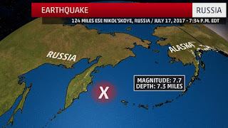 7.7 Earthquake on 7/17/17 with 66 days to go until the 9/23 sign