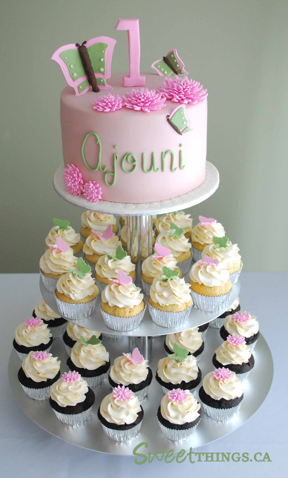 1st Birthday Party Ideas On Pinterest 20 Pins