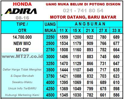 Daftar-Harga-Yamaha-Mio-M3-Adira-Finance