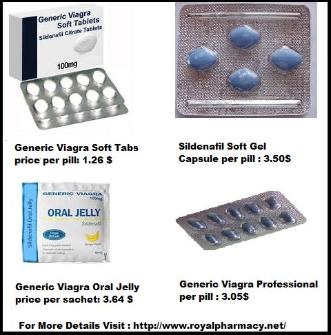viagra generic price iframe