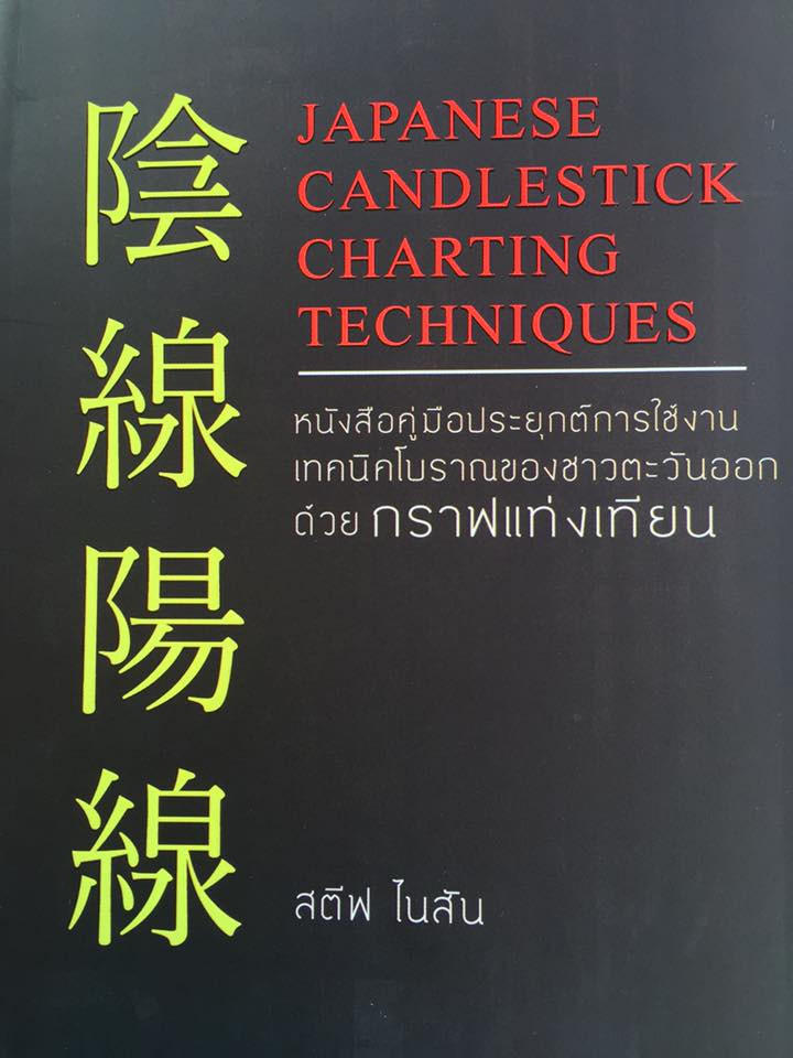 Profitable Japanese Candlestick Charting Techniques