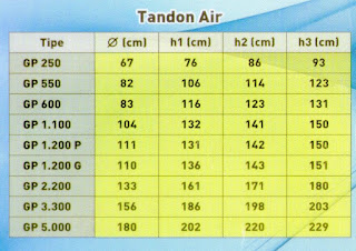 TANDON AIR GAPURA