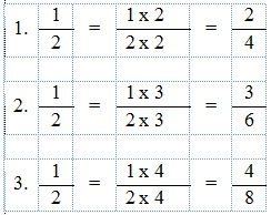 Contoh Soal Matematika Kelas 6 SD : Menentukan Pecahan Senilai dan Pembahasannya