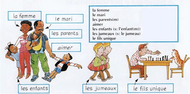 تعلم مفردات باللغة الفرنسية حول الأهل والاقارب