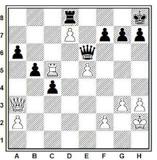 Posición de la partida de ajedrez Alekhine - Nestor (Trinidad, 1939)