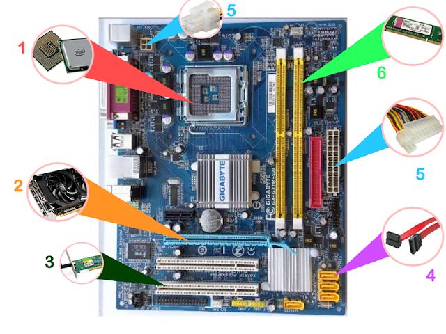 Como montar um computador - tutorial simples e fácil