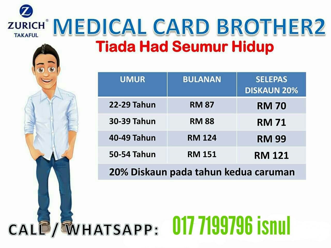 medical card brother2