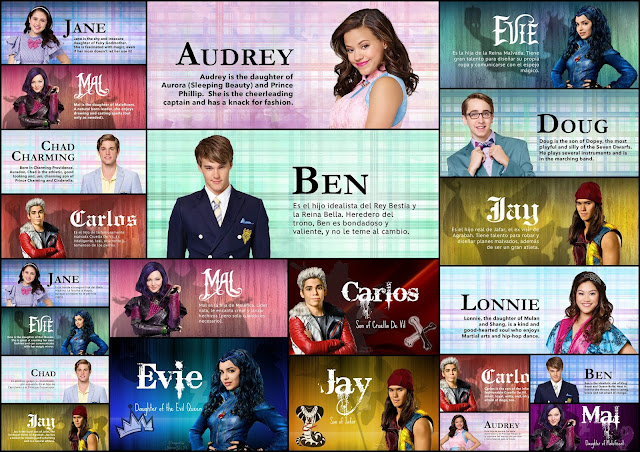 Descendants: Movie Characters in English and Spanish.