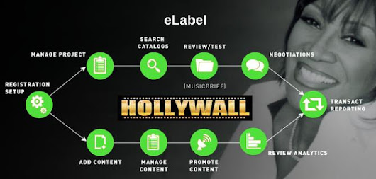 HWAL- Hollywall Entertainment Digital Network
