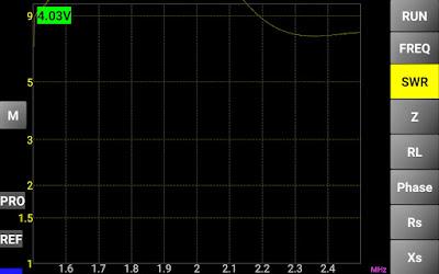 160m (1.8Mhz) alueelta antennianalysaattorin mittaustulos