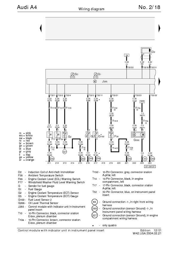 The Audi A4 Complete Wiring Diagrams | Schematic Wiring