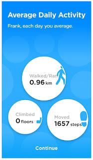 My zova average daily activity