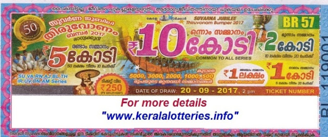 "All about ""Thiruvonam bumper-2017"" Kerala Bumper lottery."