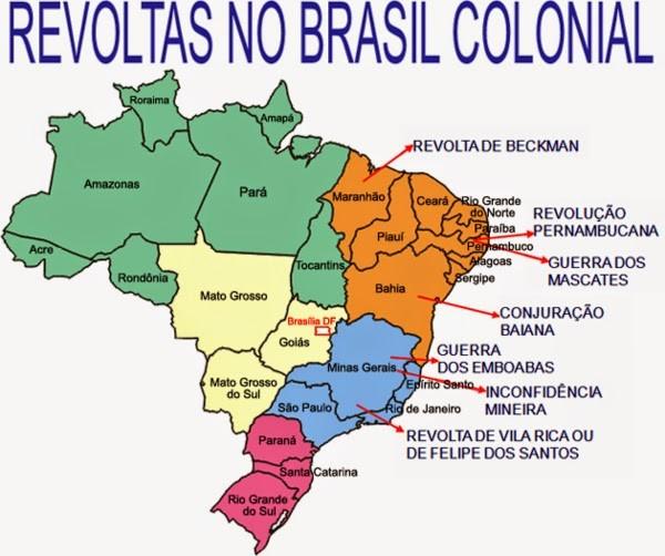 Gohan e a História: CRISE NO SISTEMA COLONIAL BRASILEIRO