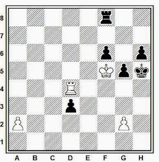 Estudio artístico de ajedrez compuesto por Reti (dedicado a A. Mandler, Berliner Tageblatt, 1925)