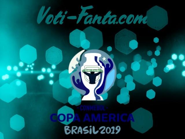 Convocati Copa America 2019