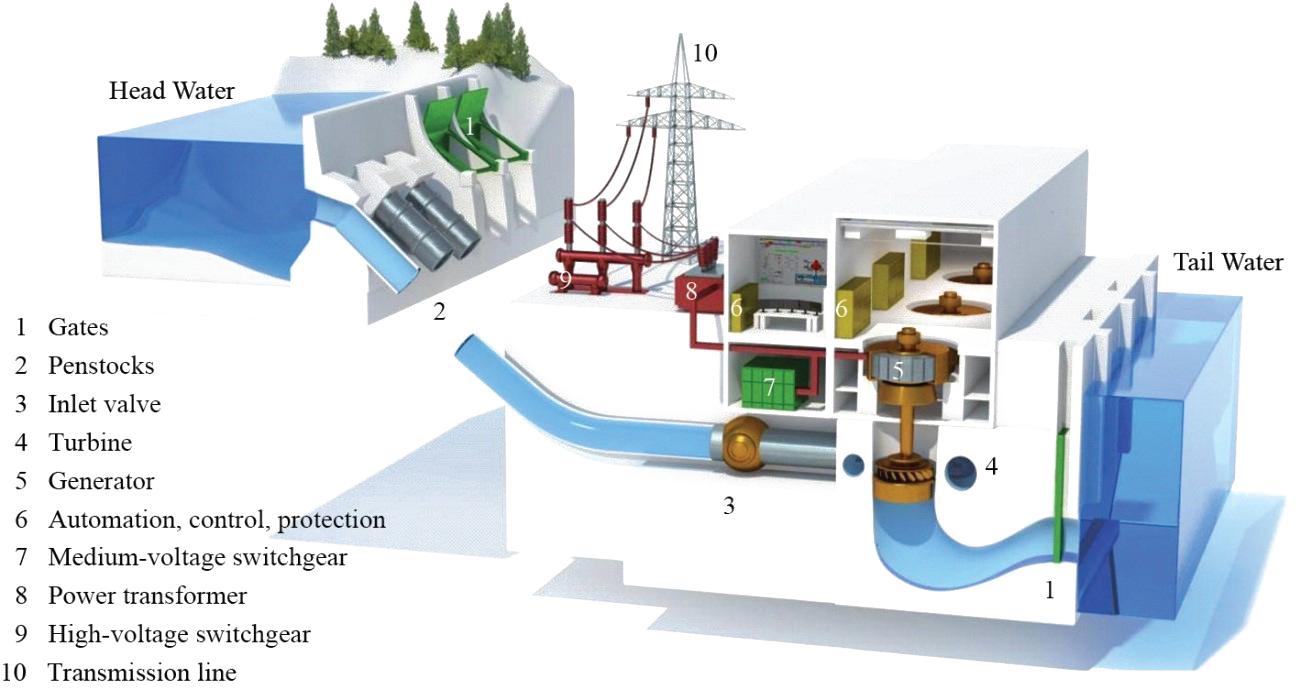 electrical info pics  [ 1301 x 688 Pixel ]