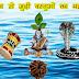 Bhagwaan Shiv Se Judi Vastuo Ka Mahattw