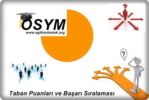 2016 KPSS Taban Puanları Orta Öğretim,Ön lisans,Lisans