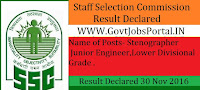 SSC Notice for the Result Declared