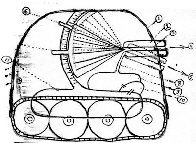 Tank Archives: Heat Ray Tank