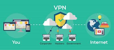 استخدام-VPN-عند-اتصالك-بشكلة-واي-فاي-عامة