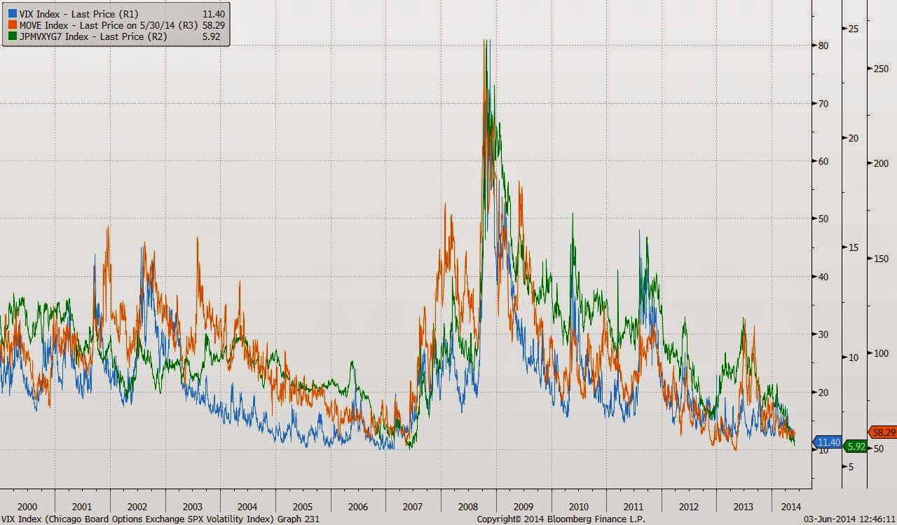 Jp Morgan Forex Volatility Index « Top-rated binary options apps for