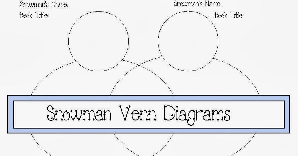Factor Snowmen- A Venn Diagram Craftivity - Mrs. Joy Hall |Snowmen Venn Diagram