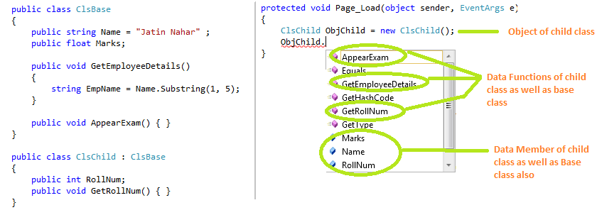 Inheritance in C# With Example – F10Debug