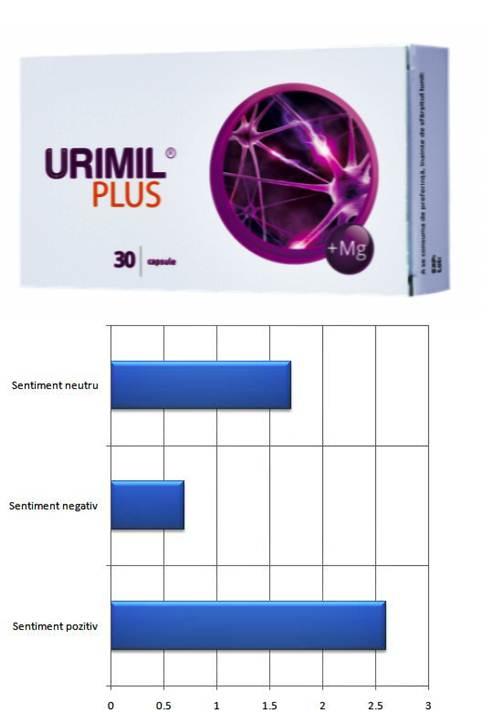 Prospect Urimil Plus – Neuropatie periferica