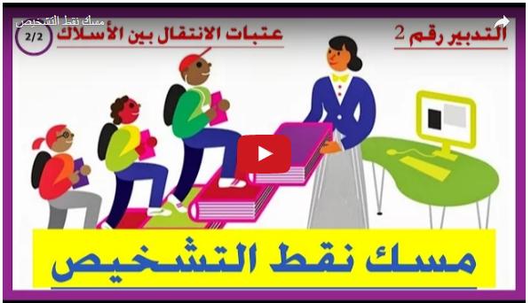 بالفيديو..شرح تفصيلي لمسك نقط تشخيص التعلمات الأساسية في برنام عتبة