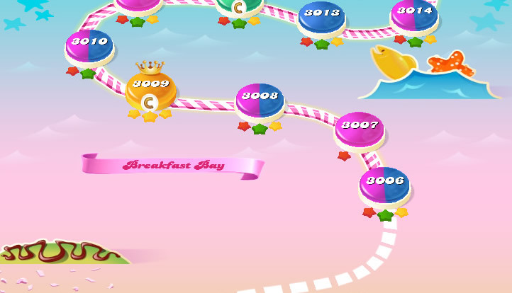 Candy Crush Saga level 3006-3020