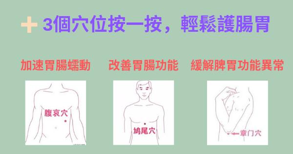 3個穴位常按按,養出好脾胃(脾胃傷,百病生)