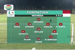 formasi Indonesia Vs Malaysia semifinal AFF