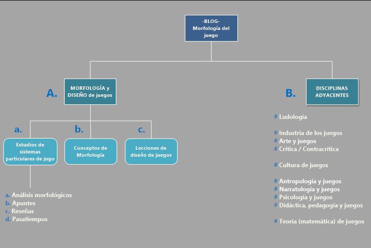 Estructura Concepto Psicologia - 2021 idea e inspiración