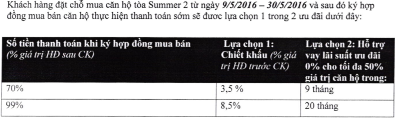 chinh-sach-thanh-toan-toa-summer-2