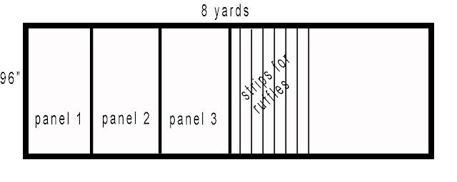 DIY Ruffled Curtain- Maison de Pax