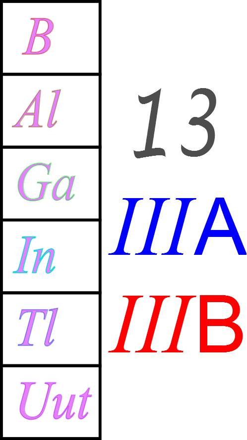 Ciencias de joseleg 3 estructura de la tabla periodica bloques y todos tienen carcter metlico menos el primero el boro su reactividad aumenta con forme la masa del elemento se hace mayor urtaz Gallery