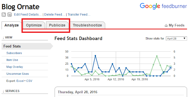 Feedburner Dashboard - Analyze