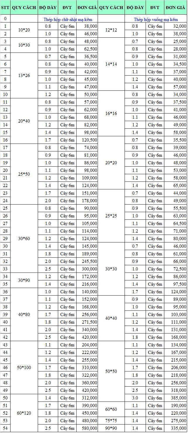 Bảng báo giá thép hộp mạ kẽm