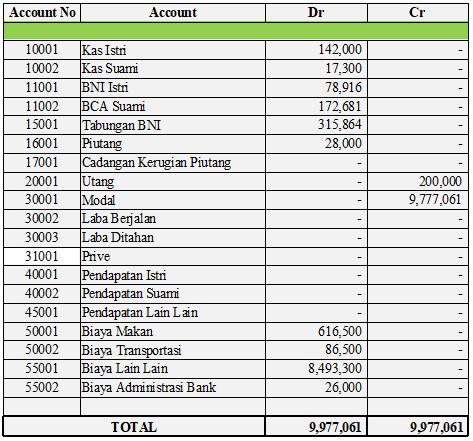 Excel Untuk Jurnal Manajemen Keuangan Pribadi