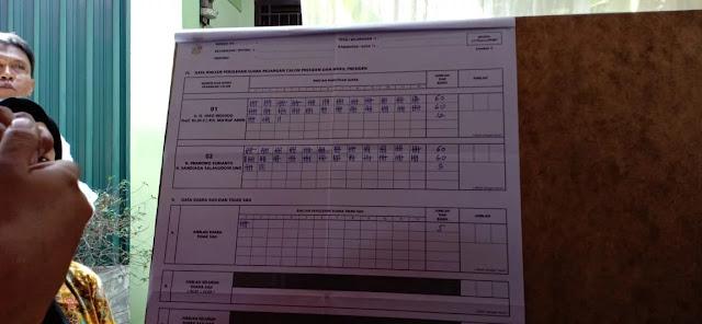 Jokowi-Maruf Cuman Unggul 3 Suara di TPS Maruf Amin