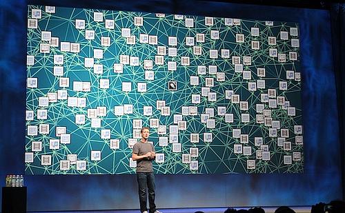 Facebook Open Graph Search