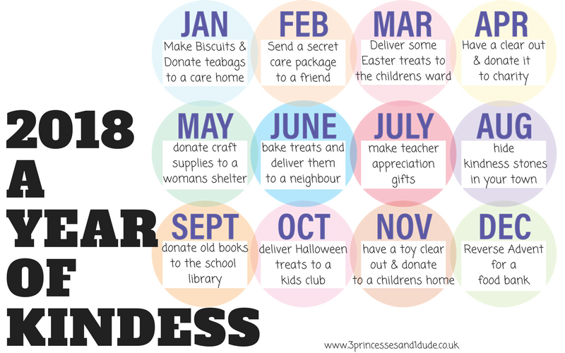 Random Acts Of Kindness (RAOK) - 1 year of kindess