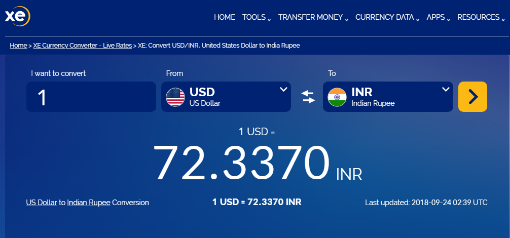 Today S Rate Indian Ru Is More Weaker Than Last Friday