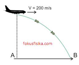soal fisika gerak parabola dan pembahasan