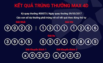 Kết quả trúng thưởng Max 4D ngày 9/5/2017