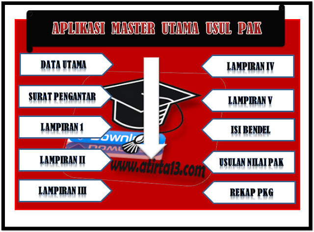 Download Aplikasi Usul PAK PKG PKKS New Versi