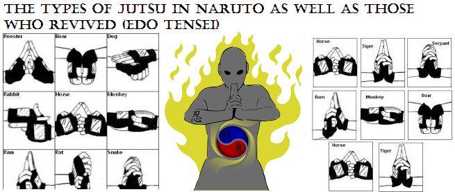 naruto anime jutsu list: All Naruto Hand Signs Jutsu List